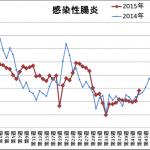 1102-graf