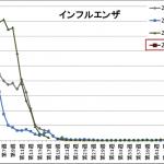 tanaijiri20170206-2